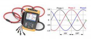 Анализ на електропотреблението енергийната ефективност
